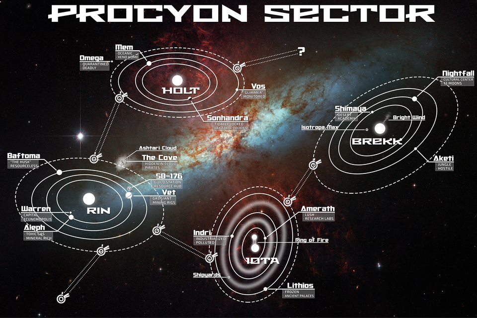 A map of the Procyon Sector detailing the four planetary systems that make up the sector. They are Holt, Rin, Iota, and Brekk.