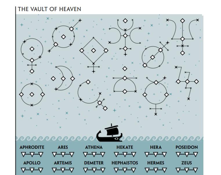 The vault of heavens